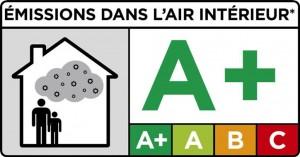 Indoor Air Emissions - VOC